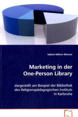 Marketing in der One-Person Library