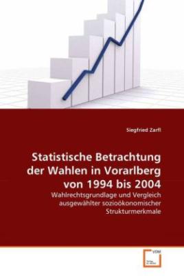 Statistische Betrachtung der Wahlen in Vorarlberg von 1994 bis 2004